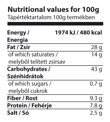 Nutritional values for butter flavored